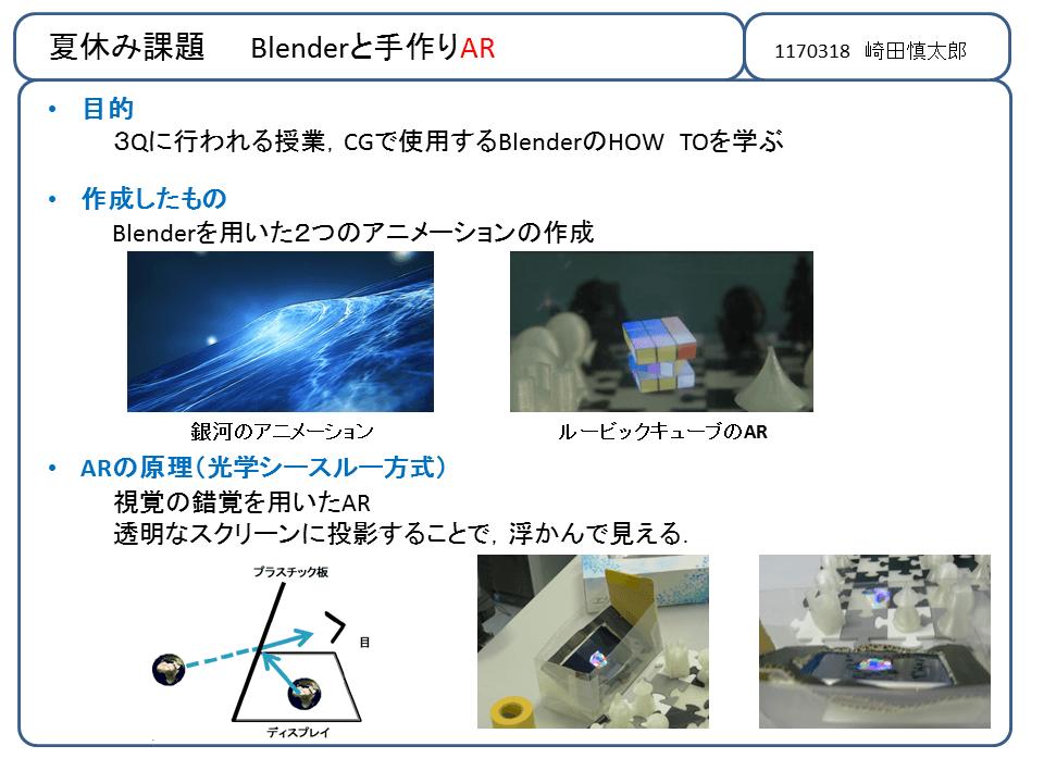 Blenderと手作りAR