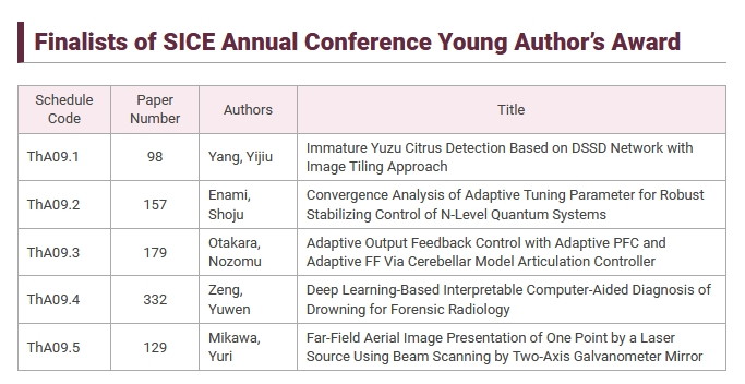 Yang君がSICE Young Author's Award Finalistsに選出されました